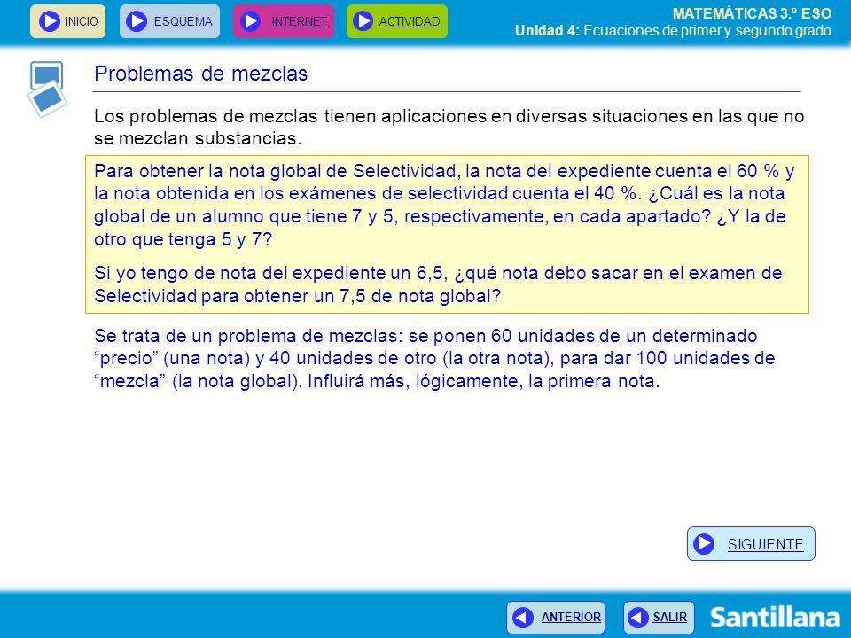 INICIOESQUEMA INTERNETACTIVIDAD ANTERIOR SALIR MATEMÁTICAS 3.º ESO Unidad 4: Ecuaciones de primer y segundo grado Problemas de mezclas Los problemas d