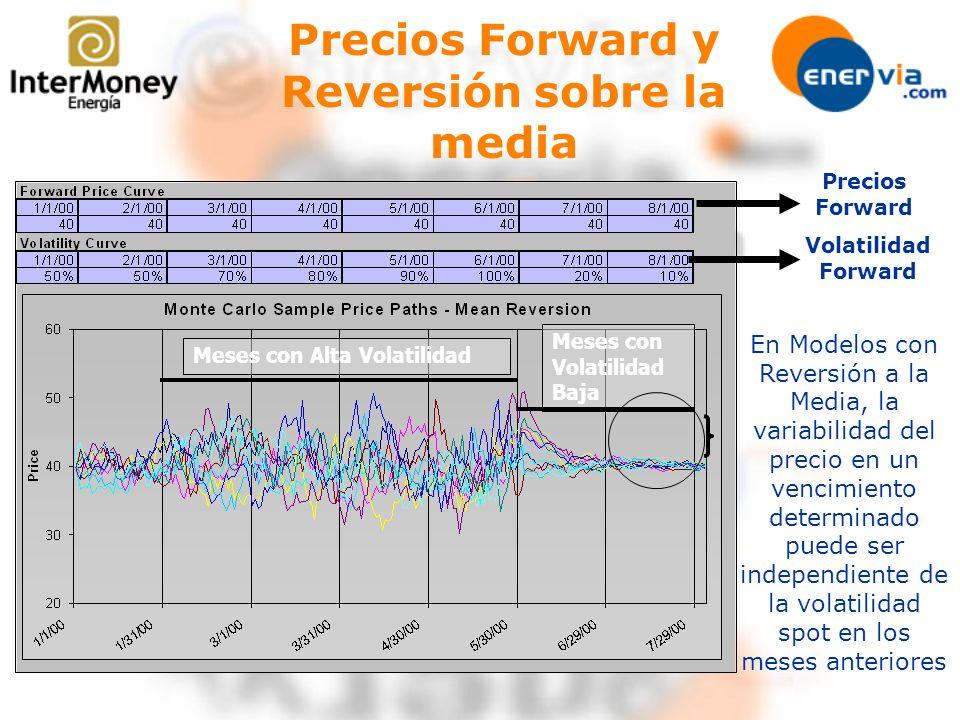 Meses con Alta Volatilidad Meses con Volatilidad Baja En Modelos con Reversión a la Media, la variabilidad del precio en un vencimiento determinado pu