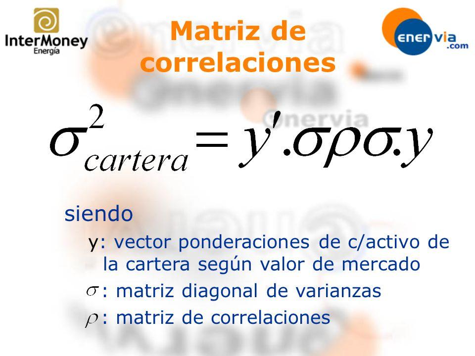 Matriz de correlaciones siendo y: vector ponderaciones de c/activo de la cartera según valor de mercado : matriz diagonal de varianzas : matriz de cor