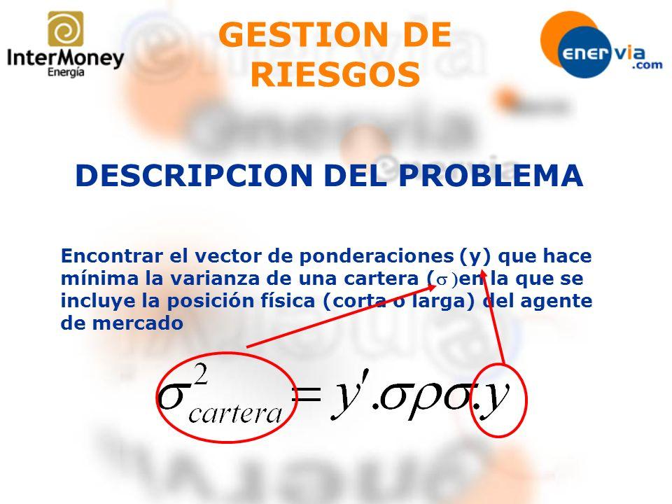 GESTION DE RIESGOS Encontrar el vector de ponderaciones (y) que hace mínima la varianza de una cartera (en la que se incluye la posición física (corta