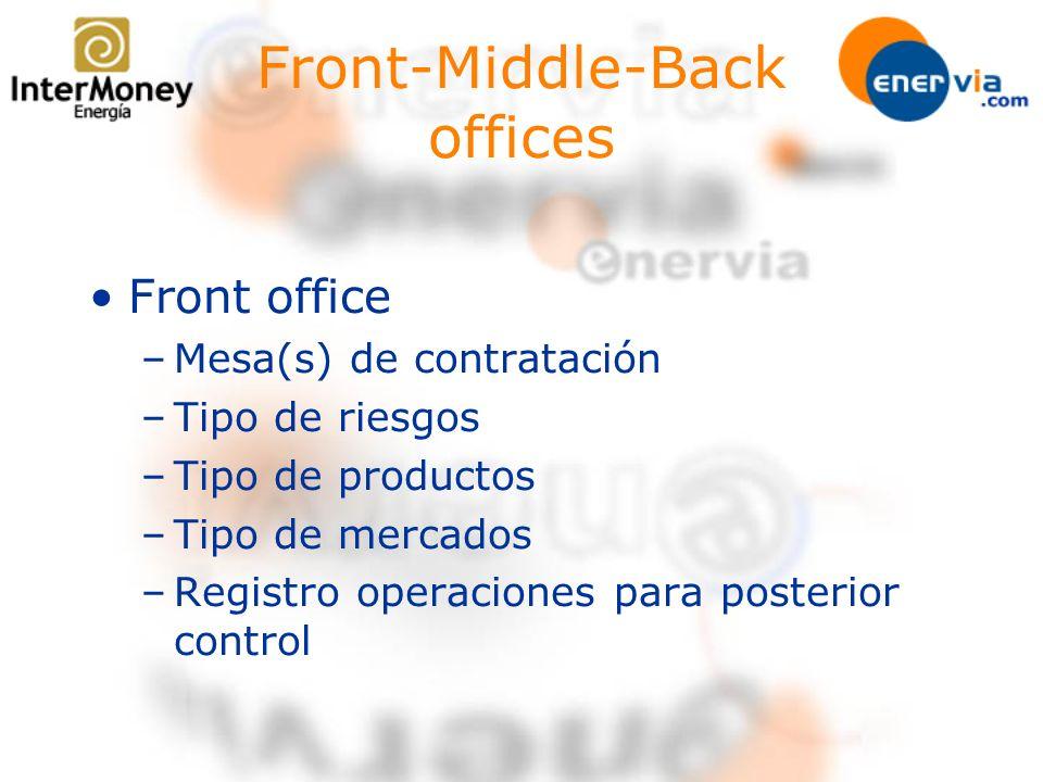 Front-Middle-Back offices Front office –Mesa(s) de contratación –Tipo de riesgos –Tipo de productos –Tipo de mercados –Registro operaciones para poste