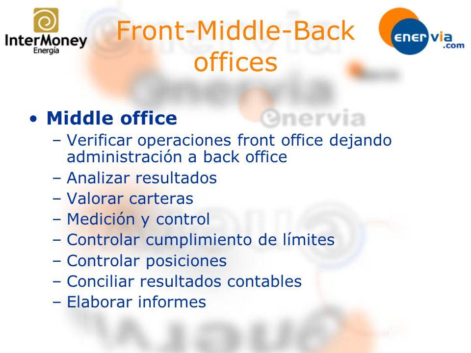 Front-Middle-Back offices Middle office –Verificar operaciones front office dejando administración a back office –Analizar resultados –Valorar cartera