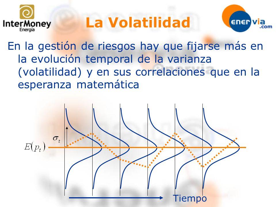La Volatilidad En la gestión de riesgos hay que fijarse más en la evolución temporal de la varianza (volatilidad) y en sus correlaciones que en la esp