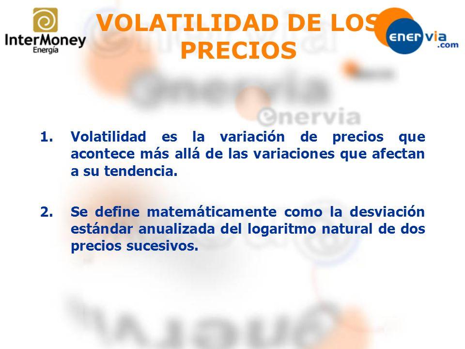 VOLATILIDAD DE LOS PRECIOS 1.Volatilidad es la variación de precios que acontece más allá de las variaciones que afectan a su tendencia. 2.Se define m
