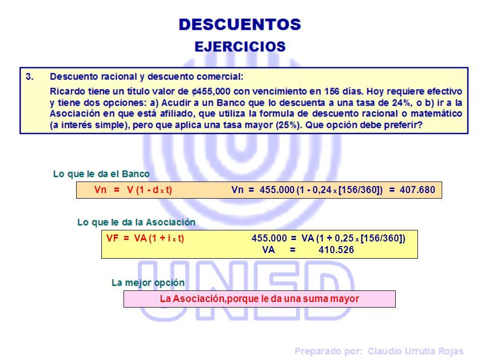 Preparado por: Claudio Urrutia Rojas EJERCICIOS DESCUENTOS.
