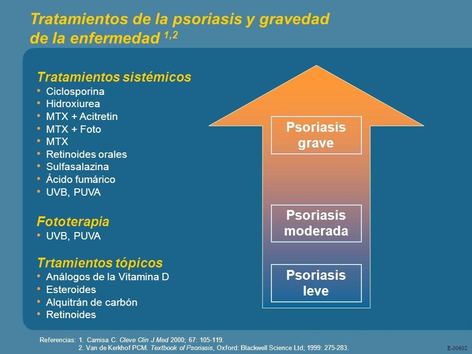 E - 00602 Tratamientos de la psoriasis y gravedad de la enfermedad 1,2 Referencias:1.Camisa C. Cleve Clin J Med 2000; 67: 105-119. 2. Van de Kerkhof P