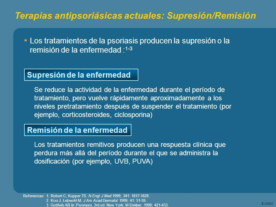 E - 00602 Los tratamientos de la psoriasis producen la supresión o la remisión de la enfermedad : 1-3 Terapias antipsoriásicas actuales: Supresión/Rem