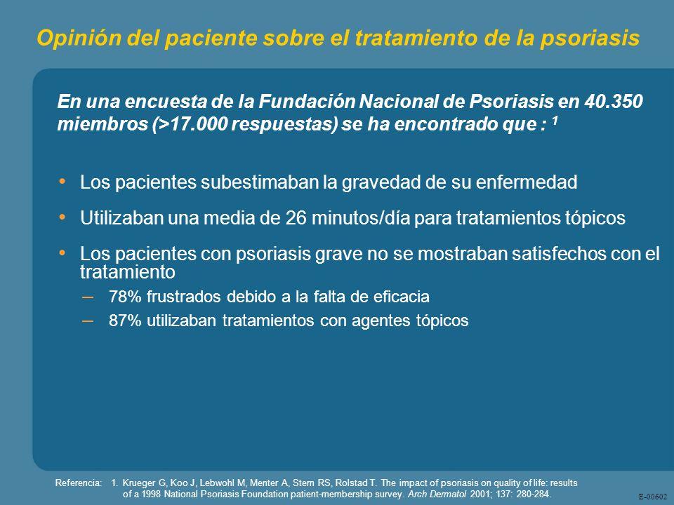 E - 00602 En una encuesta de la Fundación Nacional de Psoriasis en 40.350 miembros (>17.000 respuestas) se ha encontrado que : 1 Los pacientes subesti