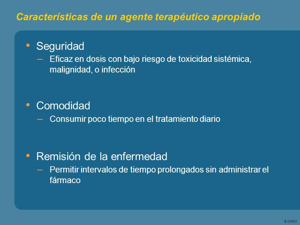 E - 00602 Seguridad – Eficaz en dosis con bajo riesgo de toxicidad sistémica, malignidad, o infección Comodidad – Consumir poco tiempo en el tratamien