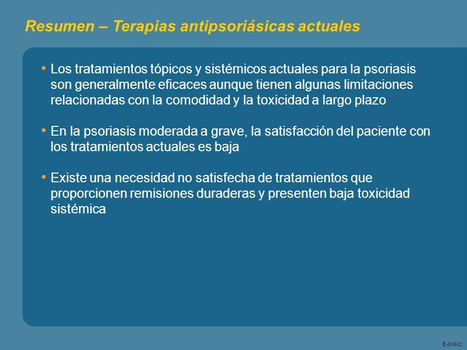 E - 00602 Los tratamientos tópicos y sistémicos actuales para la psoriasis son generalmente eficaces aunque tienen algunas limitaciones relacionadas c