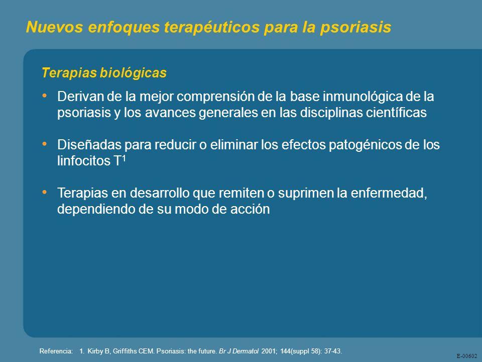 E - 00602 Terapias biológicas Derivan de la mejor comprensión de la base inmunológica de la psoriasis y los avances generales en las disciplinas cient
