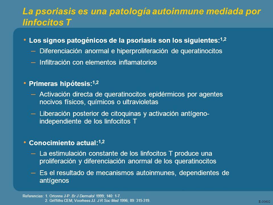 E - 00602 La psoriasis es una patología autoinmune mediada por linfocitos T – Diferenciación anormal e hiperproliferación de queratinocitos – Infiltra