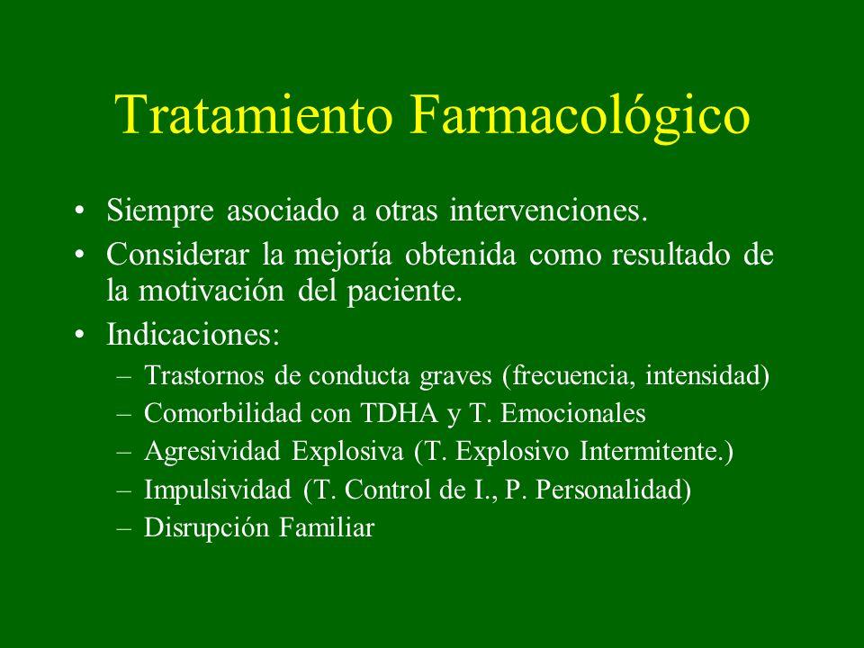 Tratamiento Farmacológico Siempre asociado a otras intervenciones. Considerar la mejoría obtenida como resultado de la motivación del paciente. Indica
