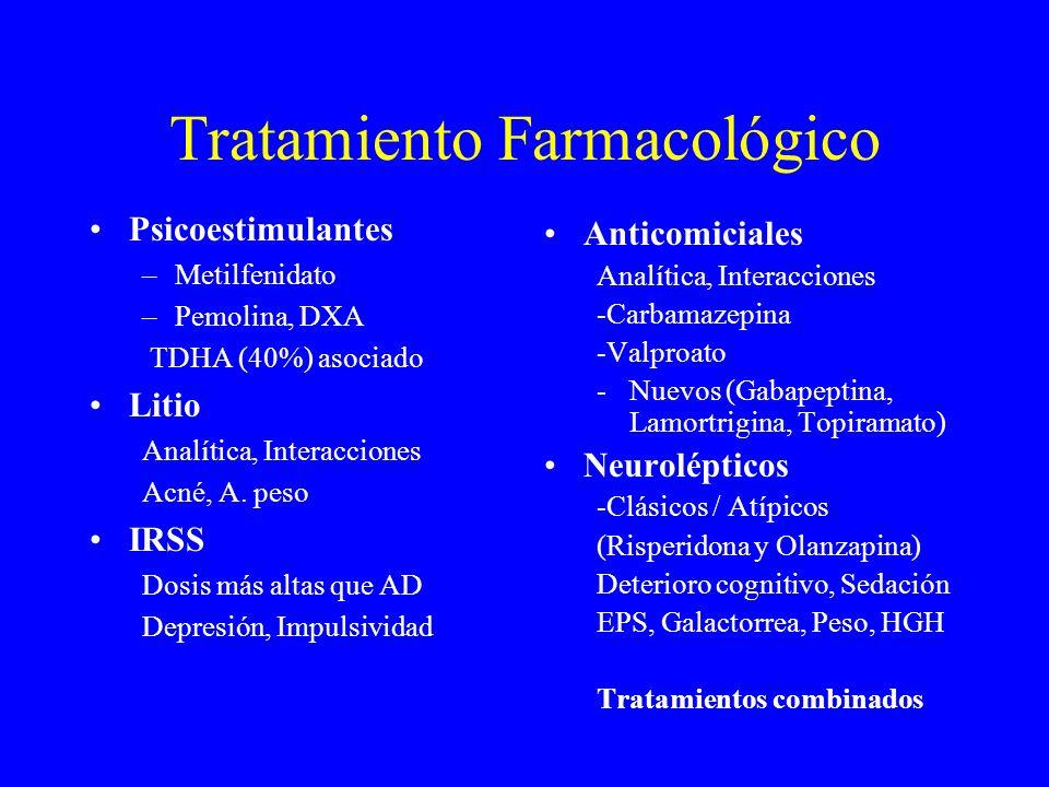 Tratamiento Farmacológico Psicoestimulantes –Metilfenidato –Pemolina, DXA TDHA (40%) asociado Litio Analítica, Interacciones Acné, A. peso IRSS Dosis