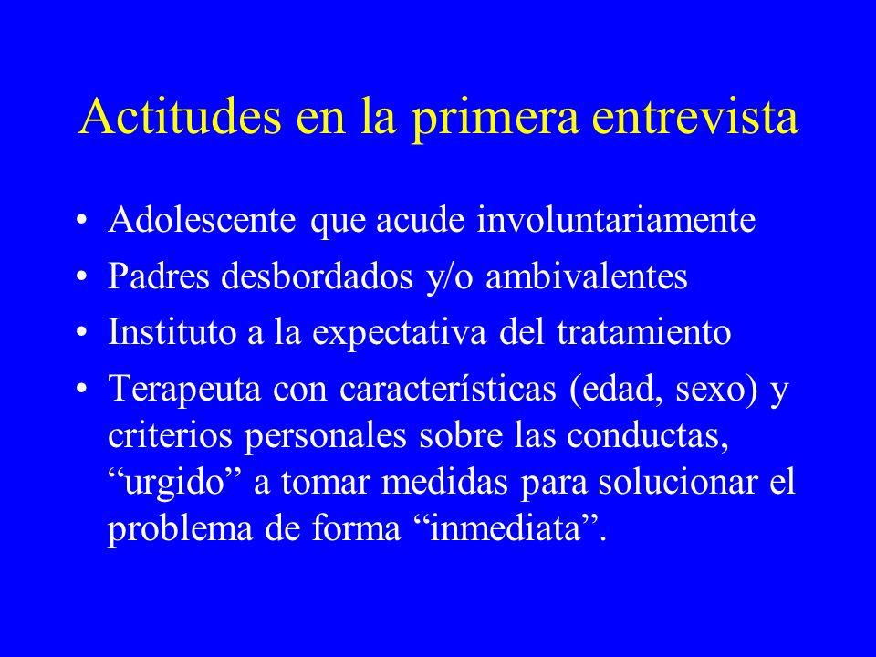 Actitudes en la primera entrevista Adolescente que acude involuntariamente Padres desbordados y/o ambivalentes Instituto a la expectativa del tratamie