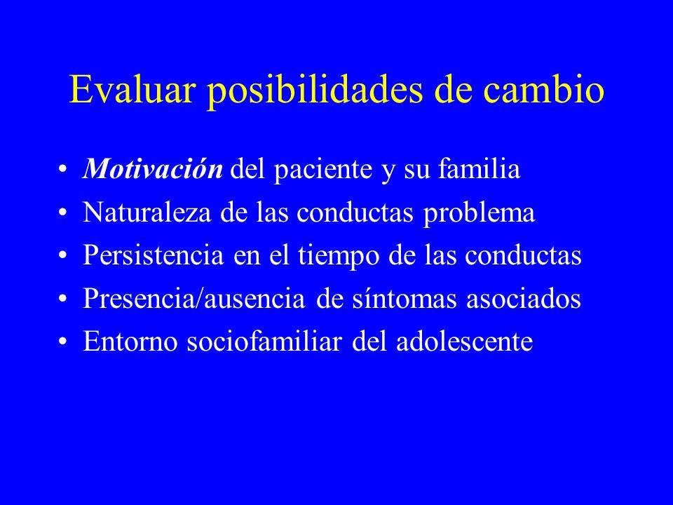 Evaluar posibilidades de cambio Motivación del paciente y su familia Naturaleza de las conductas problema Persistencia en el tiempo de las conductas P