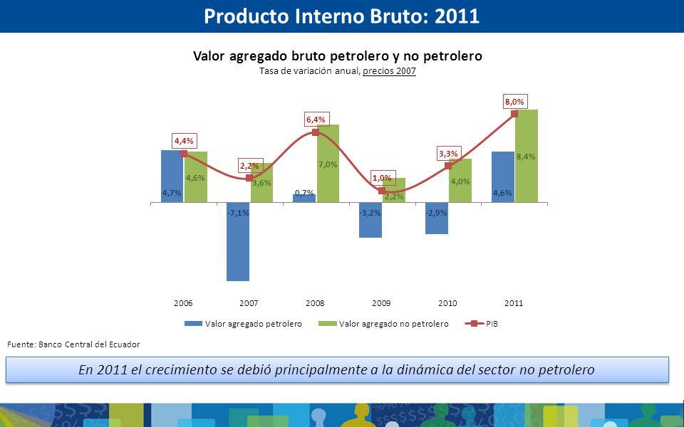 Producto Interno Bruto: 2011 Valor agregado bruto petrolero y no petrolero Tasa de variación anual, precios 2007 En 2011 el crecimiento se debió princ