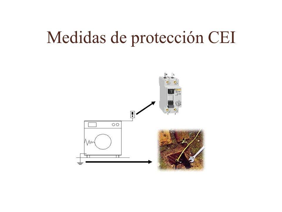 Medidas de protección CEI