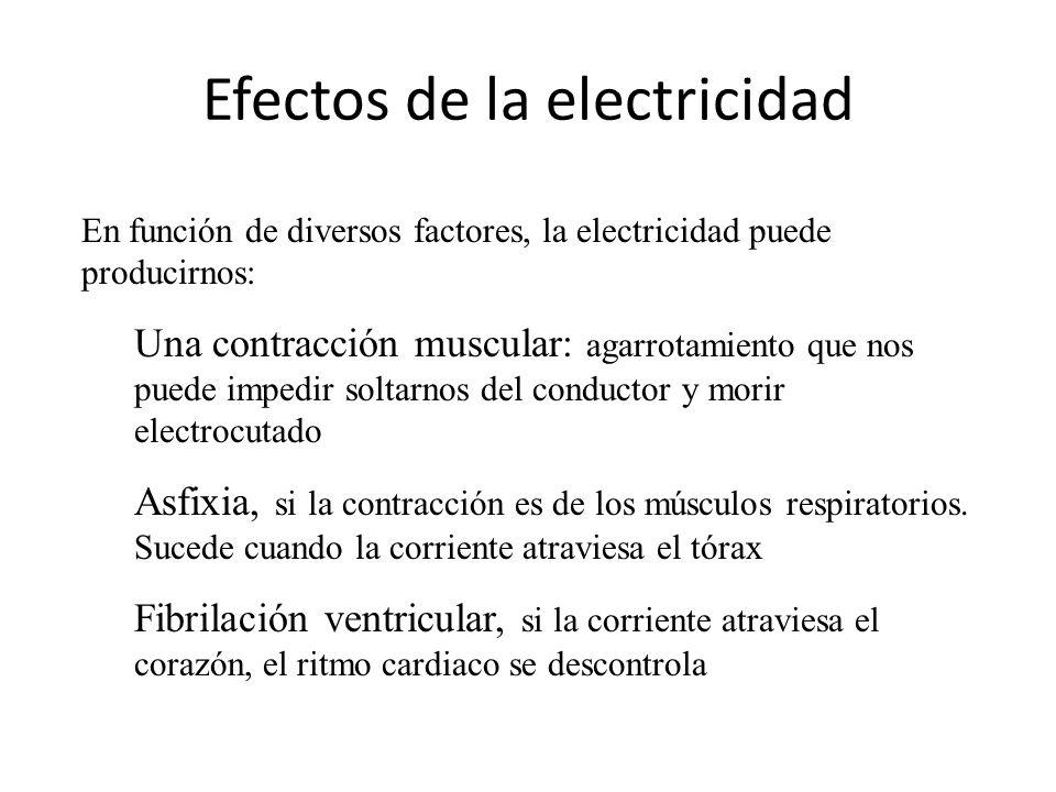 Efectos de la electricidad En función de diversos factores, la electricidad puede producirnos: Una contracción muscular: agarrotamiento que nos puede impedir soltarnos del conductor y morir electrocutado Asfixia, si la contracción es de los músculos respiratorios.