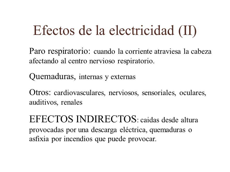 Efectos de la electricidad (II) Paro respiratorio: cuando la corriente atraviesa la cabeza afectando al centro nervioso respiratorio. Quemaduras, inte