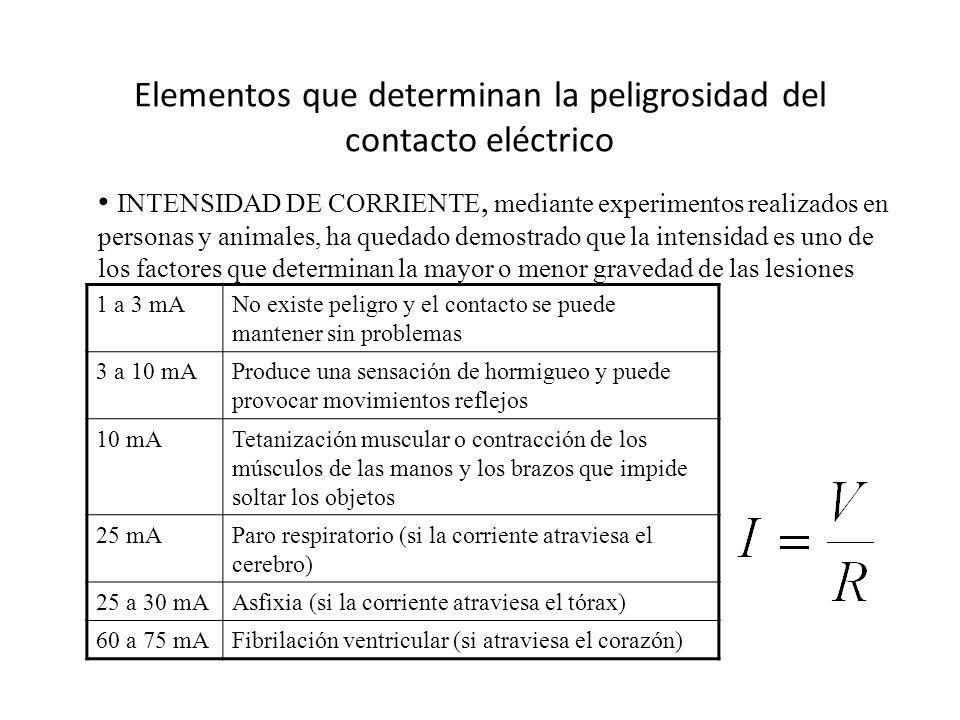 Elementos que determinan la peligrosidad del contacto eléctrico TIEMPO DE DURACIÓN DEL CONTACTO, en la tabla vemos la relación intensidad tiempo que puede causar la muerte INTENSIDADTIEMPO 15 mA2 mín.