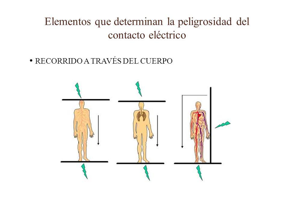 Elementos que determinan la peligrosidad del contacto eléctrico RECORRIDO A TRAVÉS DEL CUERPO