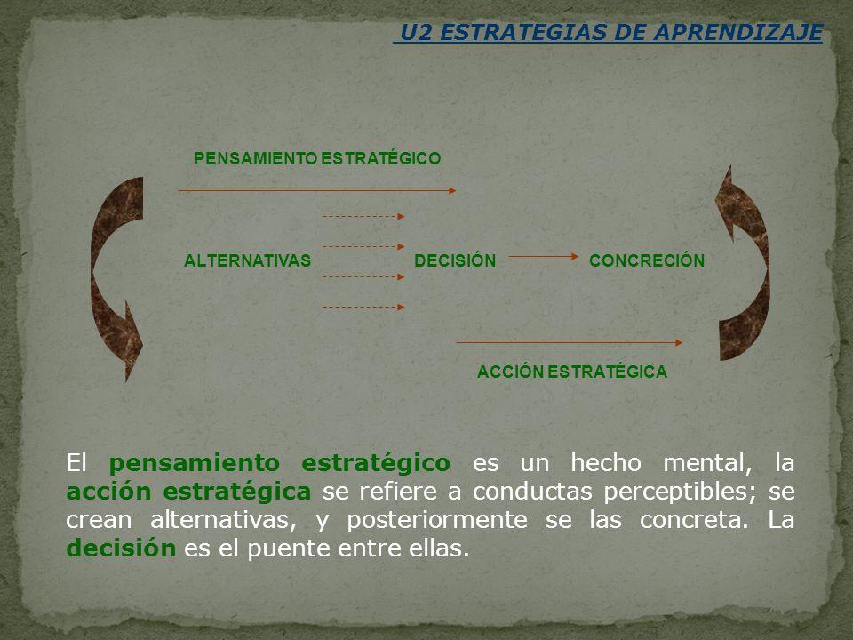 U2 ESTRATEGIAS DE APRENDIZAJE ALTERNATIVASCONCRECIÓNDECISIÓN ACCIÓN ESTRATÉGICA PENSAMIENTO ESTRATÉGICO El pensamiento estratégico es un hecho mental,