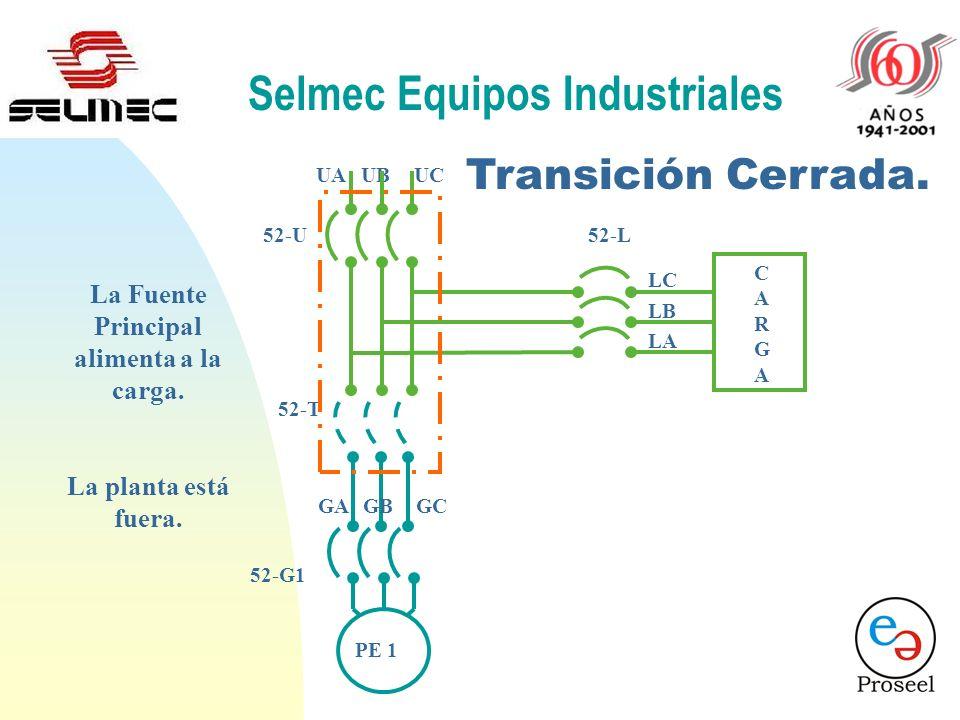 Selmec Equipos Industriales Transición Cerrada. El sistema de transición Cerrada permite que ambas fuentes, La Principal y la de Emergencia, permanezc