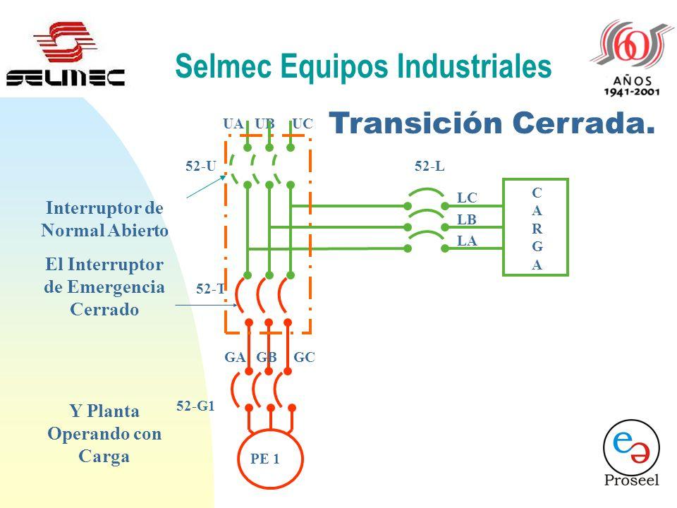 Selmec Equipos Industriales Transición Cerrada. Es decir, la carga no se entera del cambio de fuentes de energía porque los interruptores de Normal y