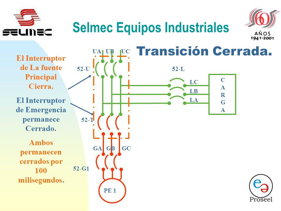 Selmec Equipos Industriales Transición Cerrada. UAUCUB LC LB LA CARGACARGA 52-L 52-U GAGCGB 52-G1 PE 1 52-T Interruptor de Normal Abierto El Interrupt