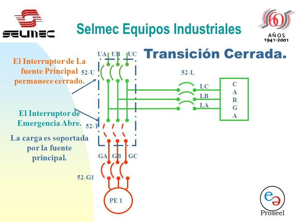 Selmec Equipos Industriales Transición Cerrada. UAUCUB LC LB LA CARGACARGA 52-L 52-U GAGCGB 52-G1 PE 1 52-T El Interruptor de La fuente Principal Cier