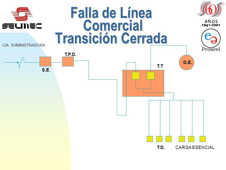 Suministro Línea Comercial Transición Cerrada S.E. SUBESTACION ELECTRICA T.P.D. TABLERO DE PROTECCION Y DISTRIBUCION T.T. TABLERO DE TRANSFERENCIA G.E