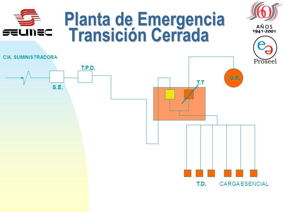 Falla de Línea Comercial Transición Cerrada S.E. T.P.D. CIA. SUMINISTRADORA G.E. T.T. T.D.CARGA ESENCIAL