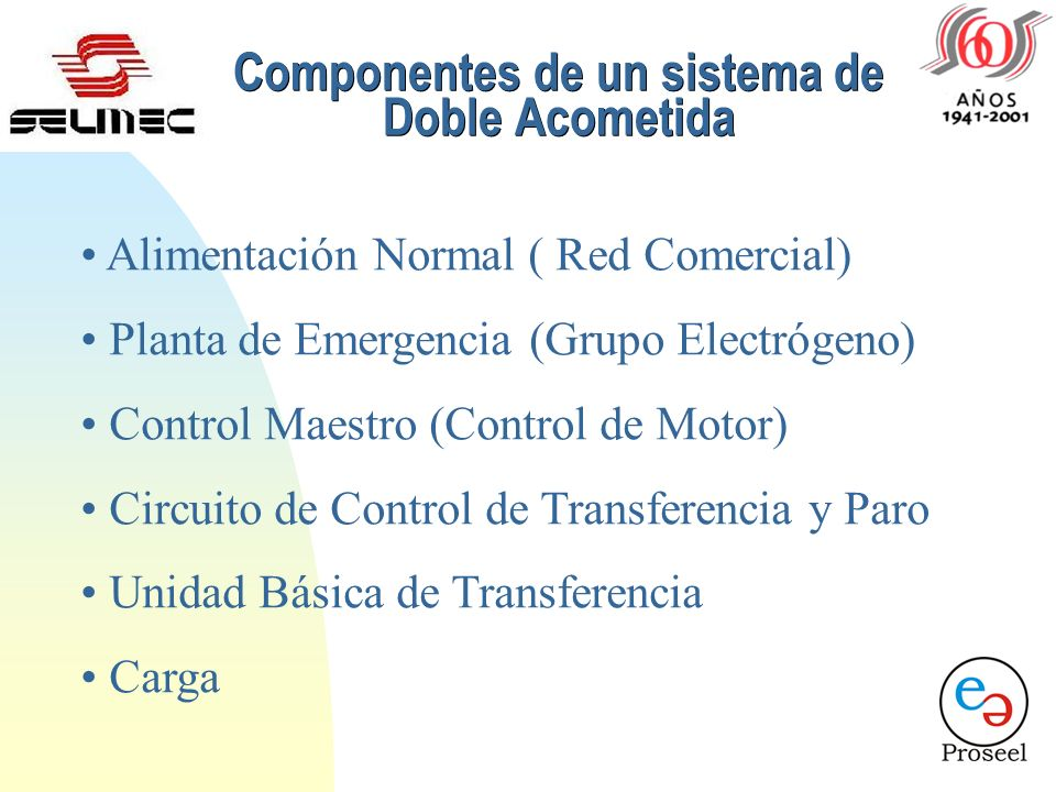 Alimentación Normal ( Red Comercial) Planta de Emergencia (Grupo Electrógeno) Control Maestro (Control de Motor) Circuito de Control de Transferencia y Paro Unidad Básica de Transferencia Carga Componentes de un sistema de Doble Acometida