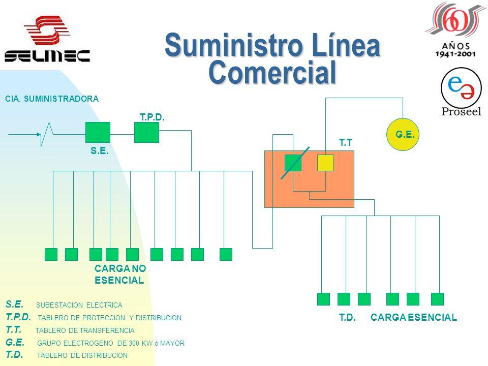 Suministro Línea Comercial S.E.SUBESTACION ELECTRICA T.P.D.