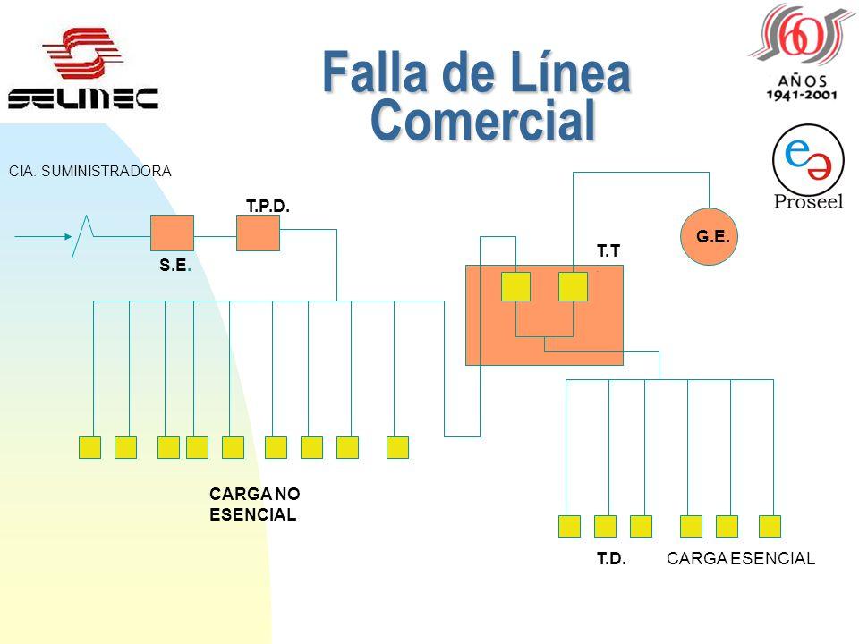 Suministro Línea Comercial S.E. SUBESTACION ELECTRICA T.P.D. TABLERO DE PROTECCION Y DISTRIBUCION T.T. TABLERO DE TRANSFERENCIA G.E. GRUPO ELECTROGENO