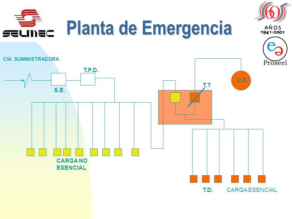 PlantadeEmergencia Planta de Emergencia S.E.T.P.D.