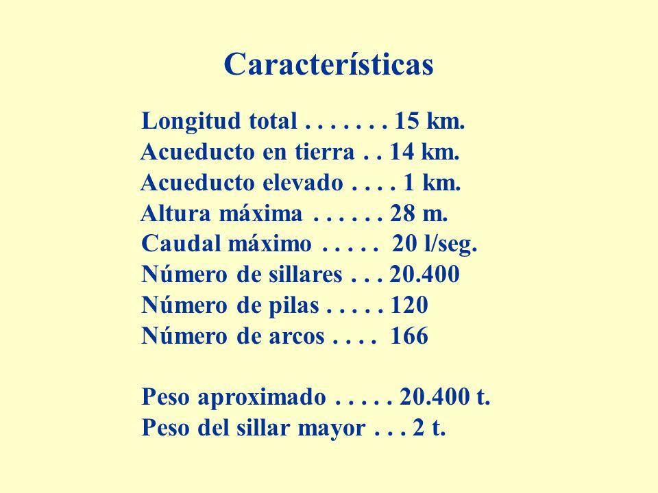 Descripción Características Longitud total....... 15 km. Acueducto en tierra.. 14 km. Acueducto elevado.... 1 km. Altura máxima...... 28 m. Caudal máx