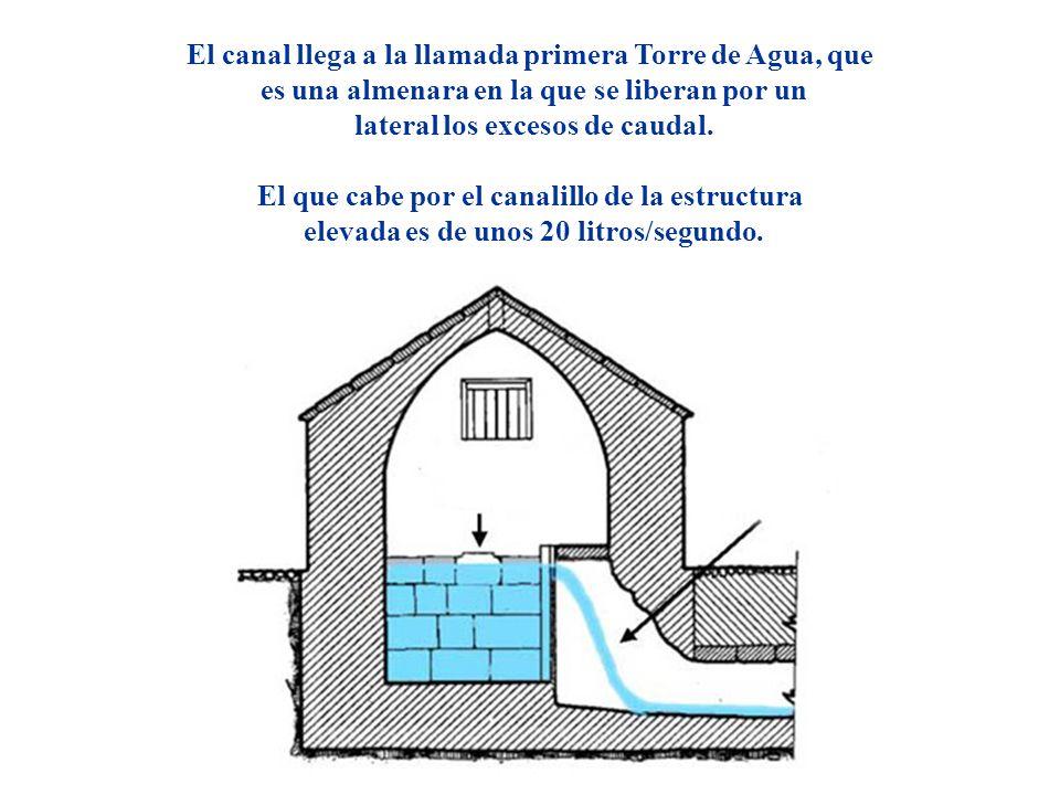 Descripción El canal llega a la llamada primera Torre de Agua, que es una almenara en la que se liberan por un lateral los excesos de caudal. El que c