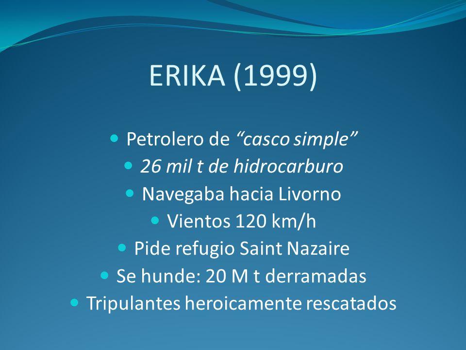 ERIKA (1999) Petrolero de casco simple 26 mil t de hidrocarburo Navegaba hacia Livorno Vientos 120 km/h Pide refugio Saint Nazaire Se hunde: 20 M t de