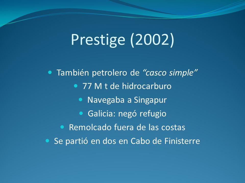 Prestige (2002) También petrolero de casco simple 77 M t de hidrocarburo Navegaba a Singapur Galicia: negó refugio Remolcado fuera de las costas Se pa