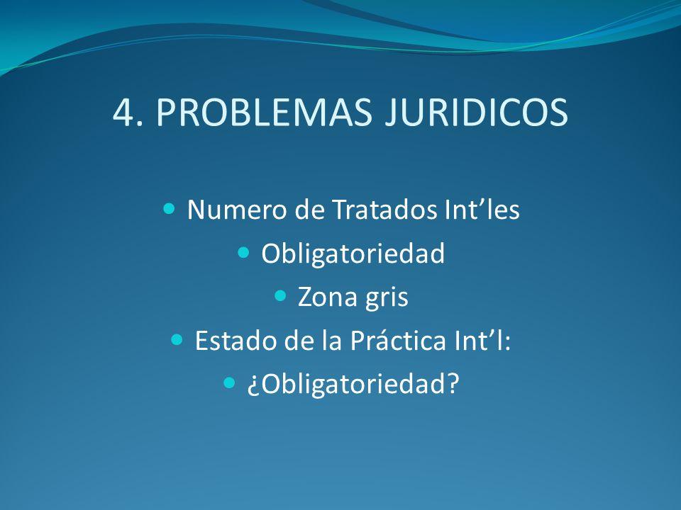4. PROBLEMAS JURIDICOS Numero de Tratados Intles Obligatoriedad Zona gris Estado de la Práctica Intl: ¿Obligatoriedad?
