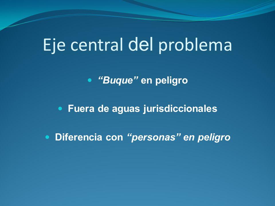 Eje central del problema Buque en peligro Fuera de aguas jurisdiccionales Diferencia con personas en peligro