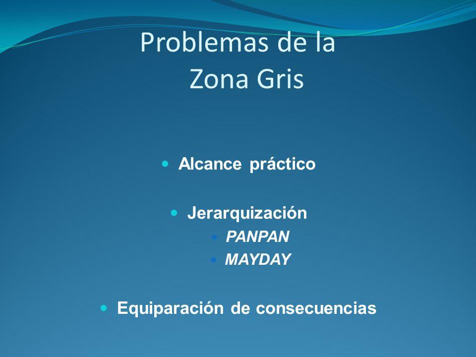 Problemas de la Zona Gris Alcance práctico Jerarquización PANPAN MAYDAY Equiparación de consecuencias