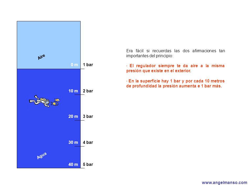 www.angelmanso.com Esta presentación pertenece a Angel Manso Madrid, domingo 1 de octubre de 2006 Era fácil si recuerdas las dos afirmaciones tan importantes del principio: · El regulador siempre te da aire a la misma presión que existe en el exterior.