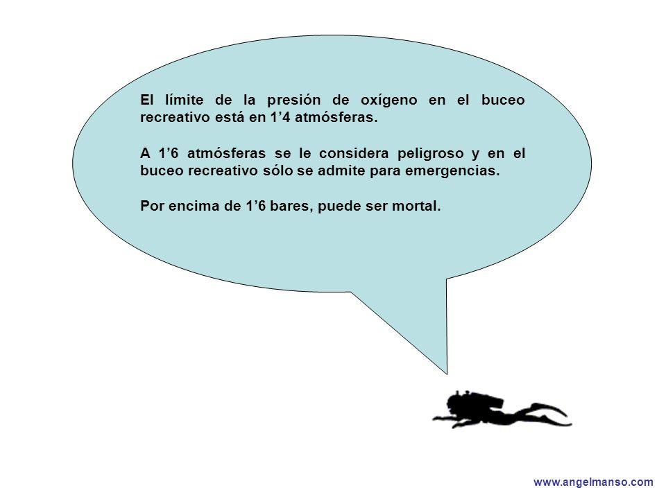 www.angelmanso.com Esta presentación pertenece a Angel Manso Madrid, domingo 1 de octubre de 2006 El límite de la presión de oxígeno en el buceo recre