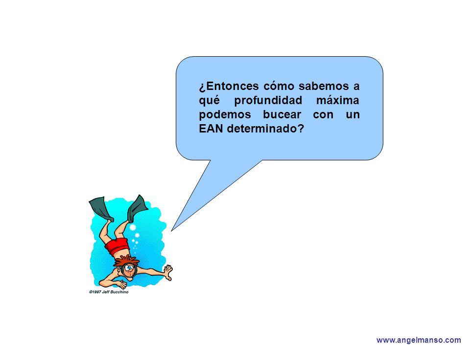 www.angelmanso.com Esta presentación pertenece a Angel Manso Madrid, domingo 1 de octubre de 2006 ¿Entonces cómo sabemos a qué profundidad máxima pode