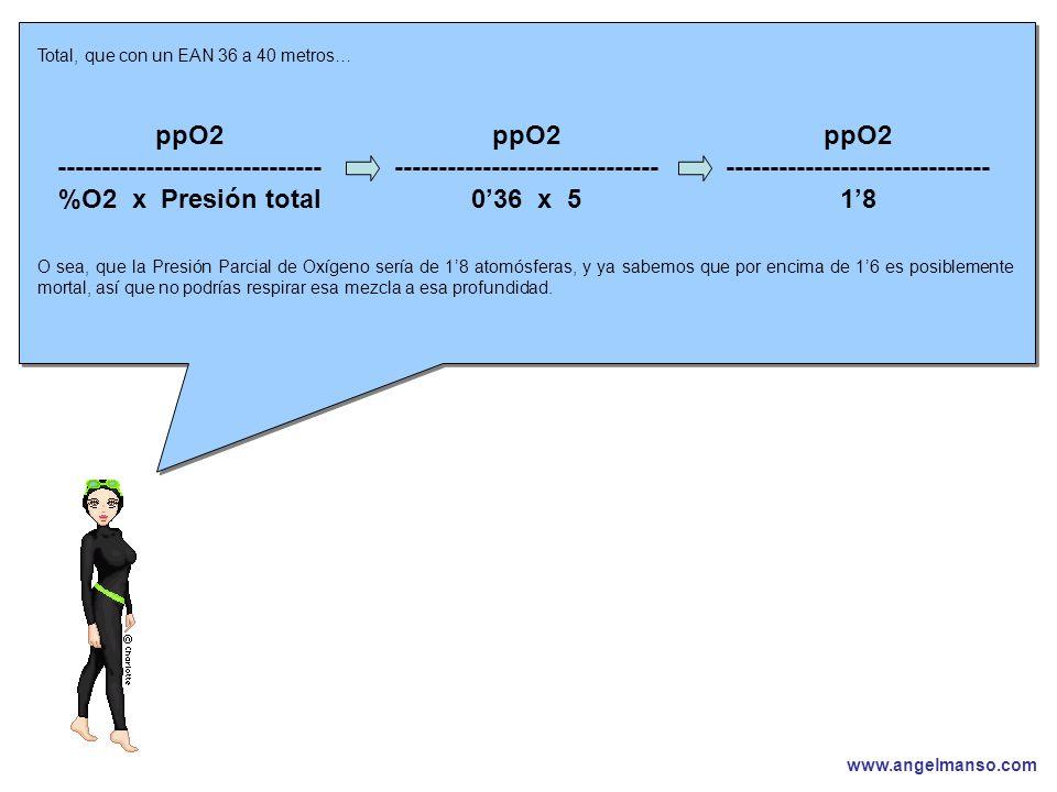 www.angelmanso.com Esta presentación pertenece a Angel Manso Madrid, domingo 1 de octubre de 2006 Total, que con un EAN 36 a 40 metros… O sea, que la Presión Parcial de Oxígeno sería de 18 atomósferas, y ya sabemos que por encima de 16 es posiblemente mortal, así que no podrías respirar esa mezcla a esa profundidad.