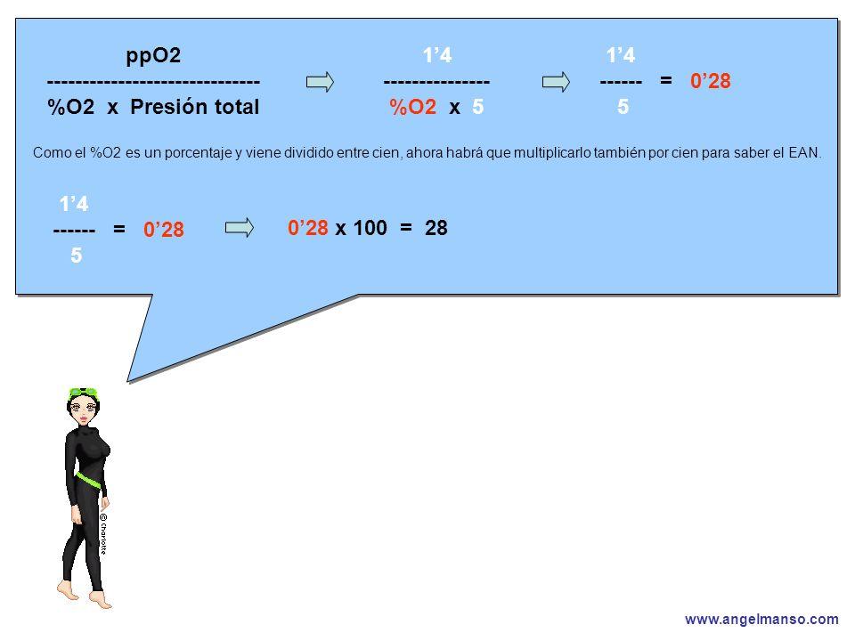 www.angelmanso.com Esta presentación pertenece a Angel Manso Madrid, domingo 1 de octubre de 2006 Como el %O2 es un porcentaje y viene dividido entre cien, ahora habrá que multiplicarlo también por cien para saber el EAN.