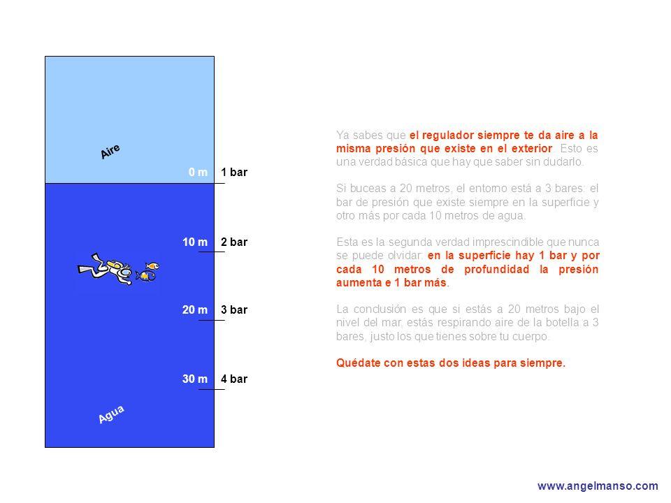 www.angelmanso.com Esta presentación pertenece a Angel Manso Madrid, domingo 1 de octubre de 2006 Ya sabes que el regulador siempre te da aire a la mi
